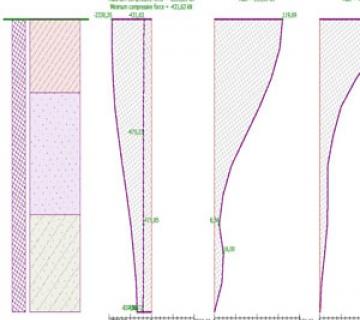 طراحی میکروپایل