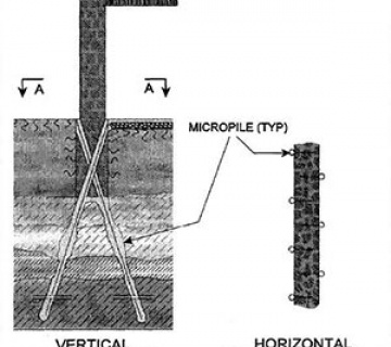 تعریف و توصیف میکروپایل